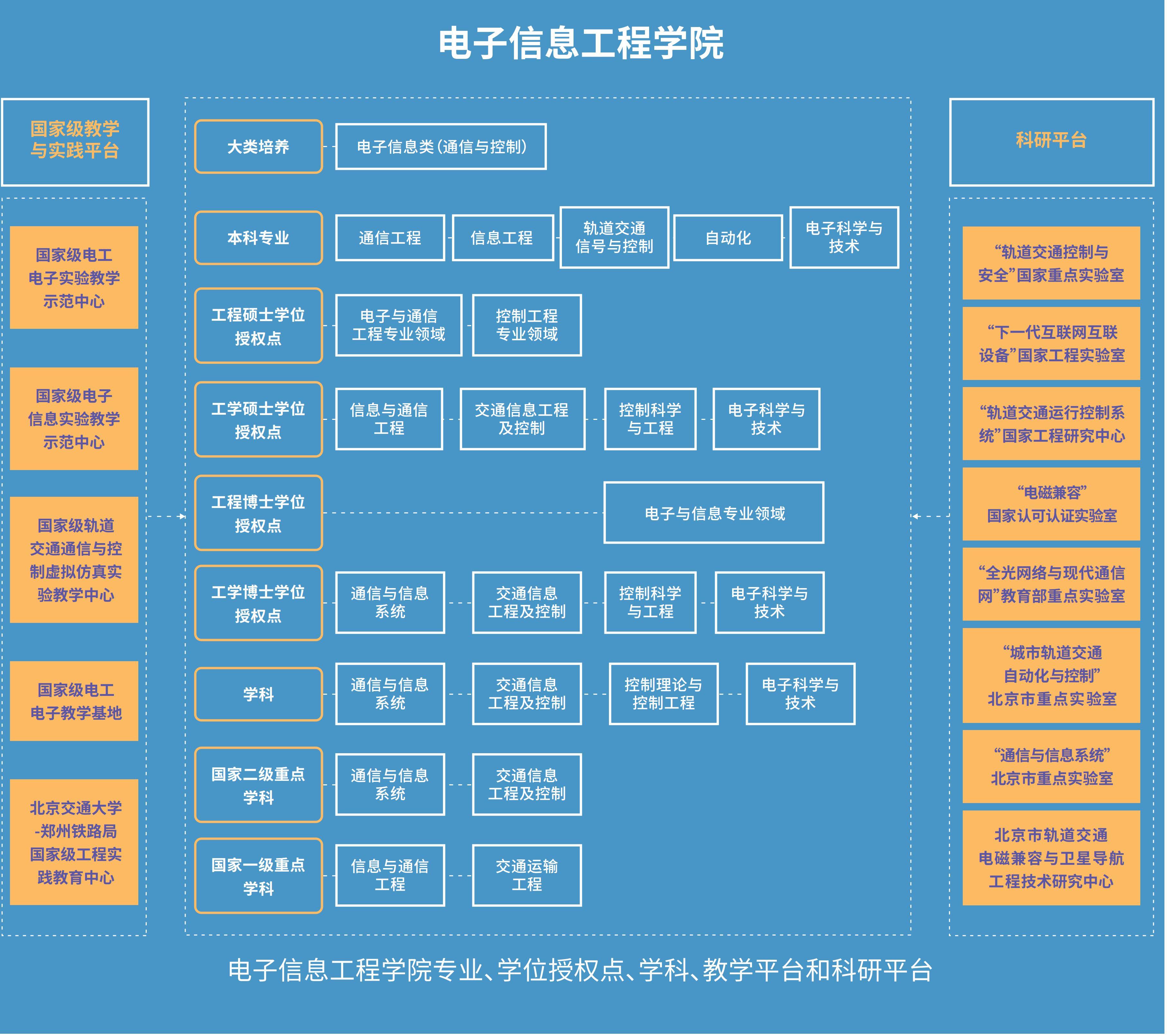 交大框图 7-16_03.jpg